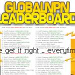 globalnpn leaderboard